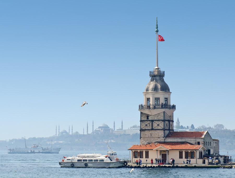 Istanbul 2020 - Plecare Din Budapesta